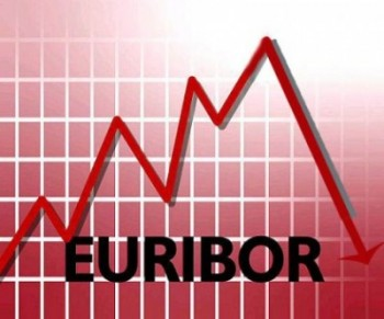 O que significa Euribor
