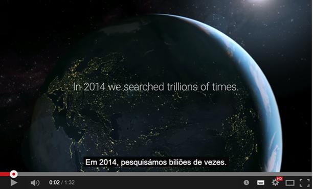 O que pesquisamos no Google em 2014