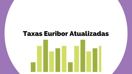 Taxas Euribor 1M, 3M, 6M, 12M(Atualizadas)