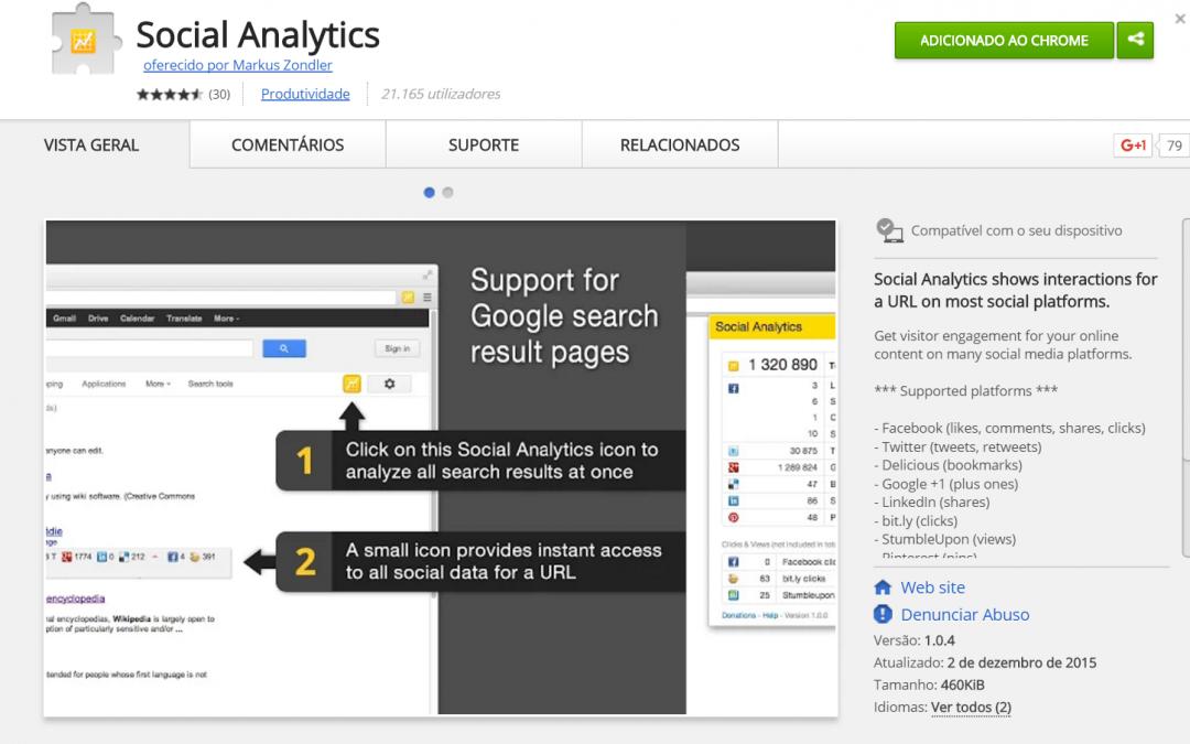 Social Analytics – Saiba quantas partilhas tem os seus artigos