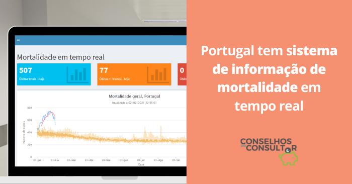 Sistema Informação Mortalidade
