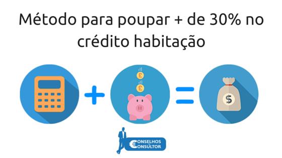 Método para poupar 30% no crédito HABITAÇÃO