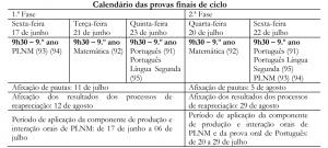 Avaliações_Calendário Escolar 2021 2022