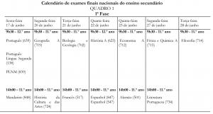 Exames_Calendário Escolar 2021 2022